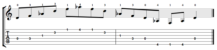 Diminished-Arpeggio-Notes-Key-D-Pos-Open-Shape-0