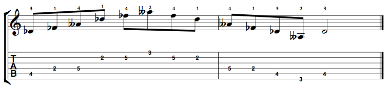 D Flat Diminished Arpeggio on the Guitar – 5 CAGED Positions, Tabs and Theory
