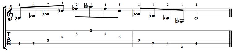 Diminished-Arpeggio-Notes-Key-Db-Pos-3-Shape-4