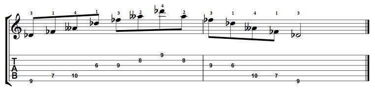Diminished-Arpeggio-Notes-Key-Db-Pos-6-Shape-5