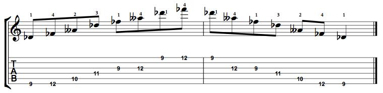 Diminished-Arpeggio-Notes-Key-Db-Pos-9-Shape-1