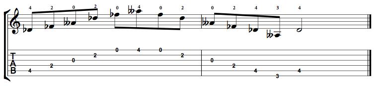 Diminished-Arpeggio-Notes-Key-Db-Pos-Open-Shape-0