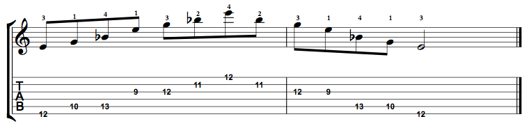 Diminished-Arpeggio-Notes-Key-E-Pos-9-Shape-5