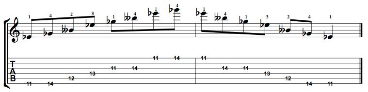 Diminished-Arpeggio-Notes-Key-Eb-Pos-11-Shape-1