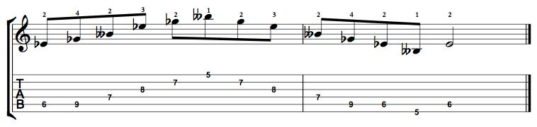 Diminished-Arpeggio-Notes-Key-Eb-Pos-5-Shape-4