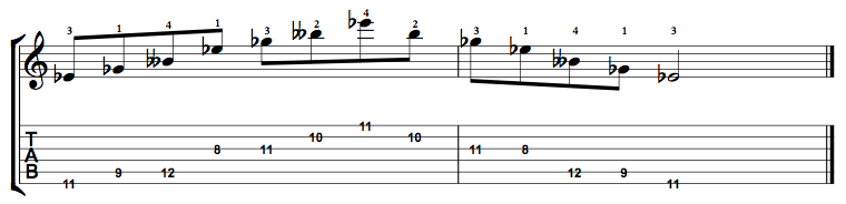 Diminished-Arpeggio-Notes-Key-Eb-Pos-8-Shape-5
