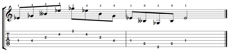 Diminished-Arpeggio-Notes-Key-Eb-Pos-Open-Shape-0