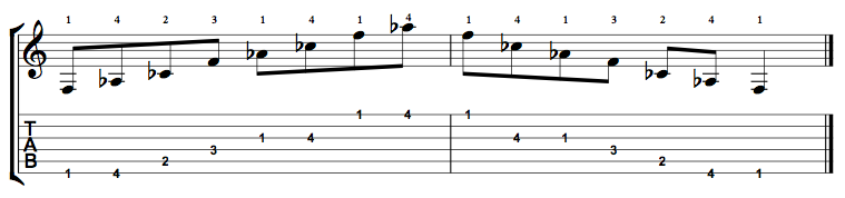 Diminished-Arpeggio-Notes-Key-F-Pos-1-Shape-1