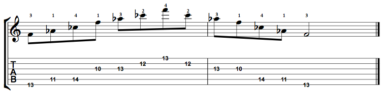 Diminished-Arpeggio-Notes-Key-F-Pos-10-Shape-5