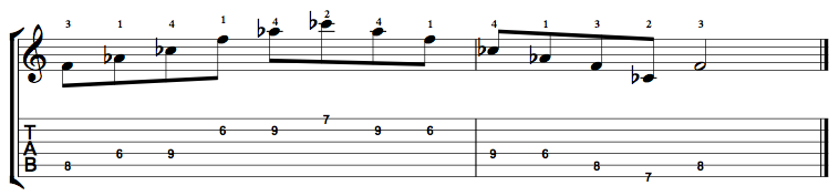 Diminished-Arpeggio-Notes-Key-F-Pos-6-Shape-3