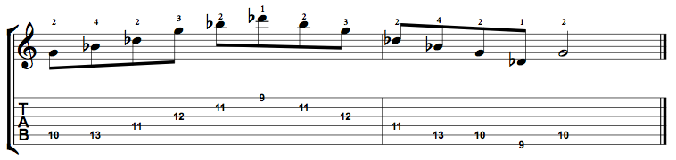 Diminished-Arpeggio-Notes-Key-G-Pos-9-Shape-4