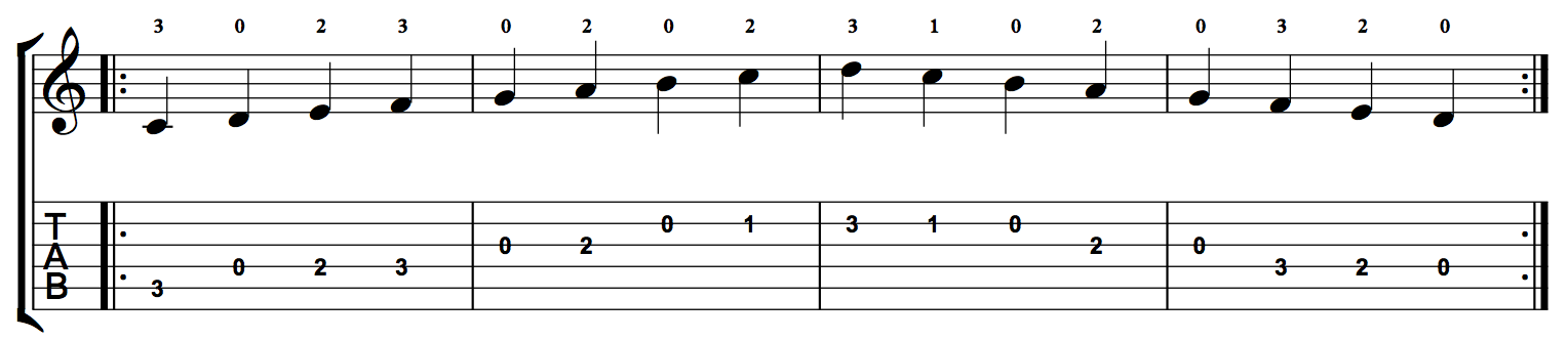 C Major Scale Exercise