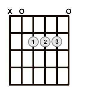A-Major-Chord