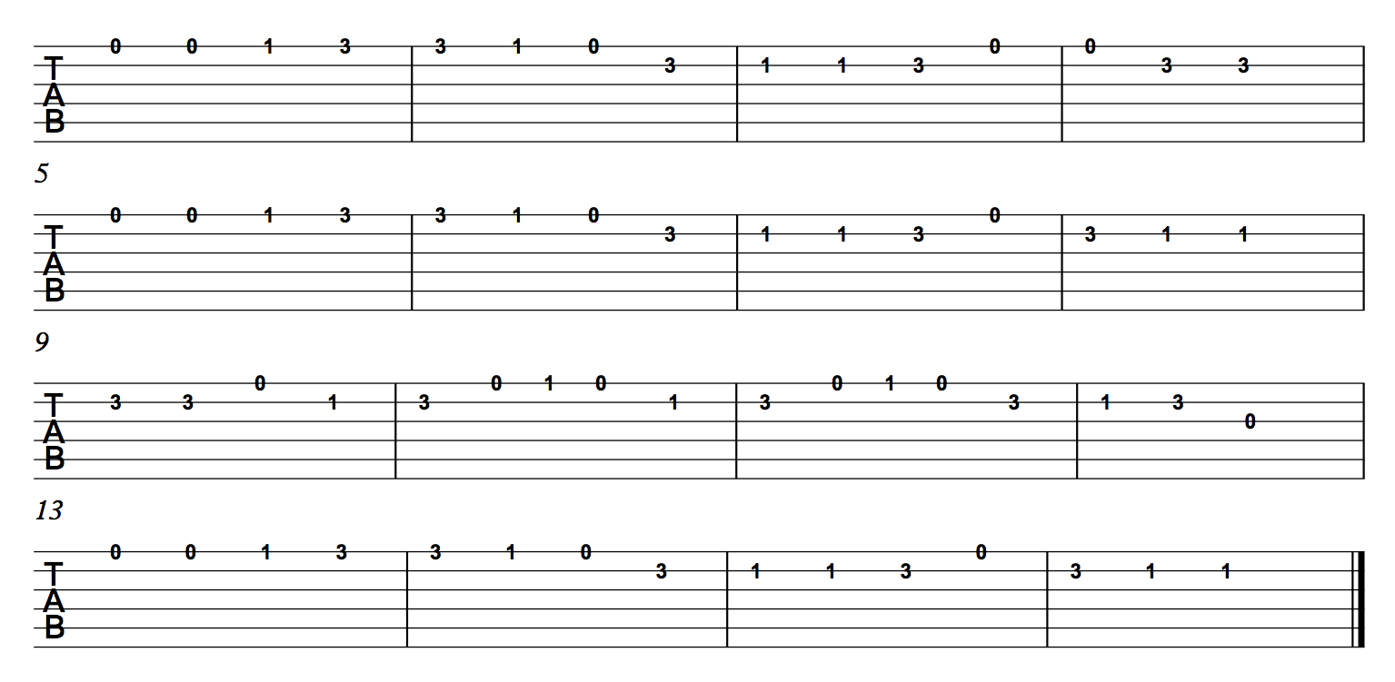 guitar tabs - a very useful cheat sheet