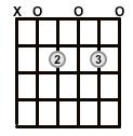 Open-Chord-A7