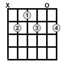 Open-Chord-B7
