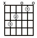 Open-Chord-C
