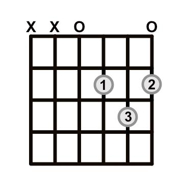 Open-Chord-D-Major
