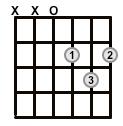 Open-Chord-D