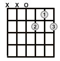Open-Chord-D7