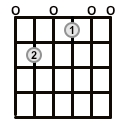Open-Chord-E7-1