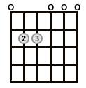 Open-Chord-Em