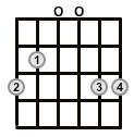 Open-Chord-G