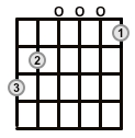 Open-Chord-G7