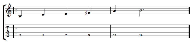 B Minor Pentatonic 1 String