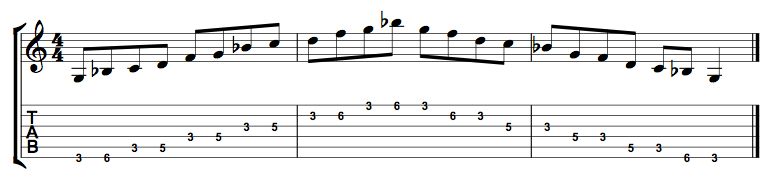 Lead Guitar Playing (Part 2) - Licks And Improvising - Online Guitar ...