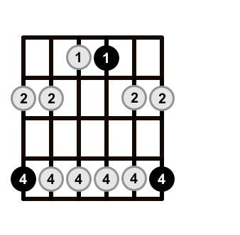 Minor-Pentatonic-Scale-Shape-5