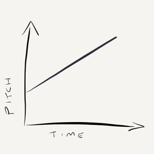 Pitch Diagram Bend 300