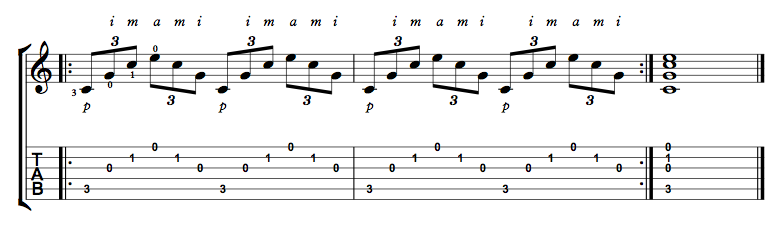 Learn Fingerpicking With The Help Of A 19th Century Italian