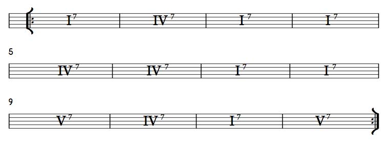 12 Bar Blues Basic 7ths