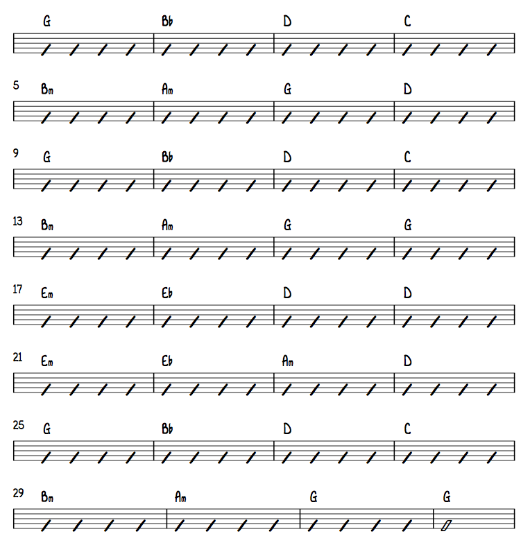 Bar Chords Exercise Only Root 6sBar Chords Exercise Only Root 6s