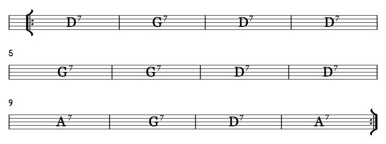 Guitar guitar tabs 12 bar blues : The Blues Guitarist Toolkit - The 12 Bar Blues And The Minor Blues ...