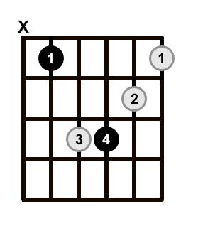 Root-5-Bar-Chord-Minor