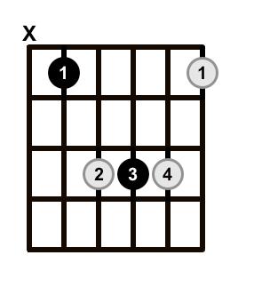 Root-5-Bar-Chord