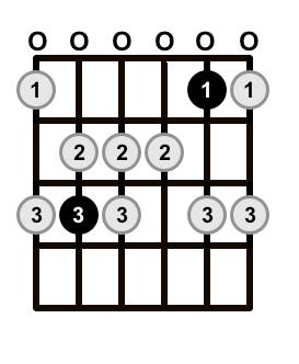 C-Major-Scale-Open