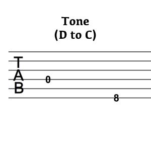 D to C 2 strings 300