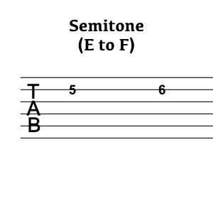 E to F 1 string 300
