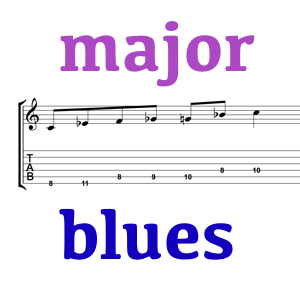 The Major Blues Scale on the Guitar – CAGED Positions and Theory