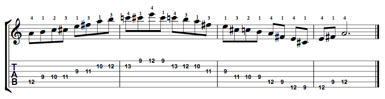 Major-Blues-Scale-Notes-Key-A-Pos-9-Shape-3