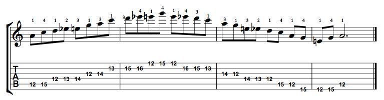 Minor-Blues-Scale-Notes-Key-A-Pos-12-Shape-4