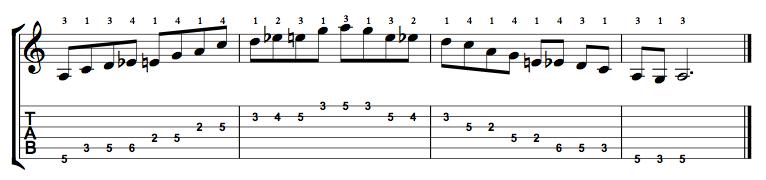 Minor-Blues-Scale-Notes-Key-A-Pos-2-Shape-5