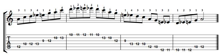 Minor-Blues-Scale-Notes-Key-A-Pos-9-Shape-3