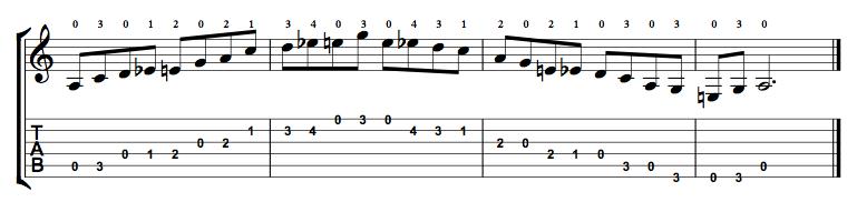 Minor-Blues-Scale-Notes-Key-A-Pos-Open-Shape-0