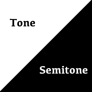 Basic Intervals on Guitar – Tones And Semitones
