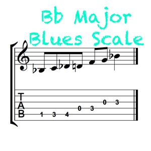 Bb Major Blues Feature