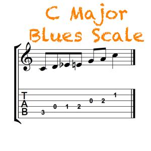 C Major Blues Feature